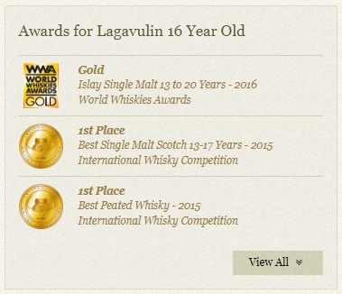 Awards won on Master of Malt product page